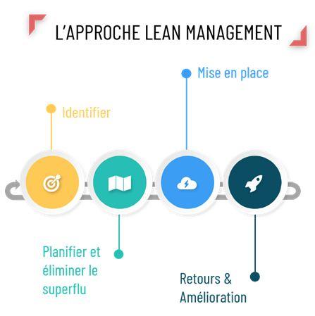 lean_management