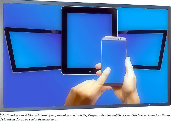 ecran-interactif-utilisation