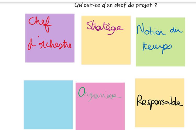 Réorganisation des post-it - Whiteboard
