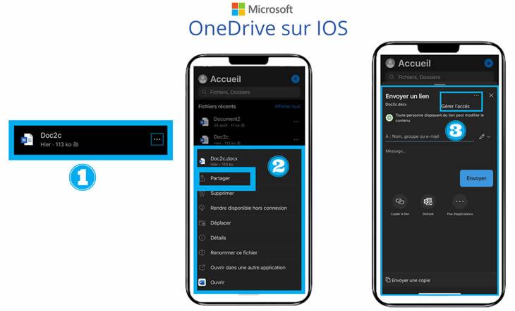 Partage de fichiers depuis Microsoft OneDrive - IOS